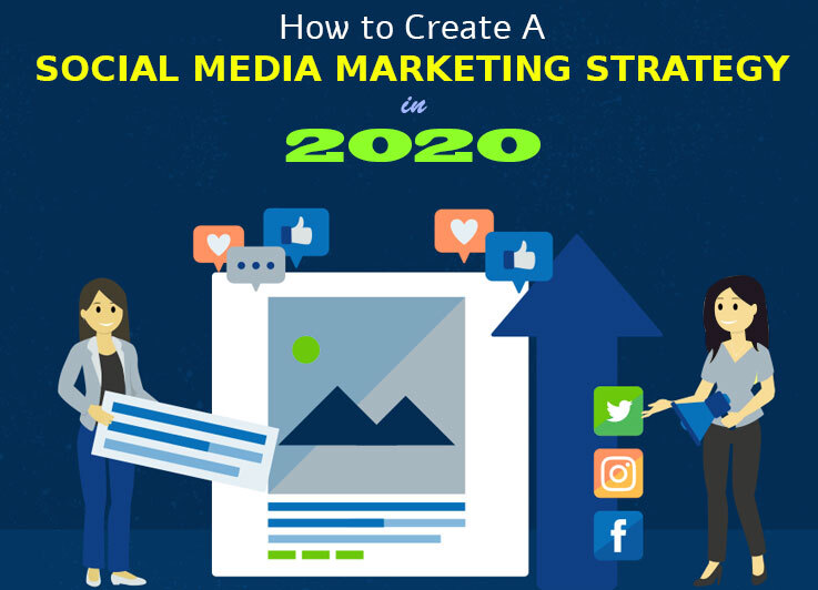 Social Media Marketing Strategy 2020
